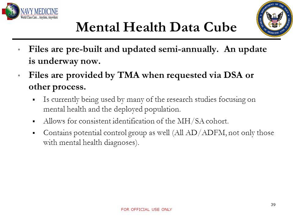 Mental Health Data Cube