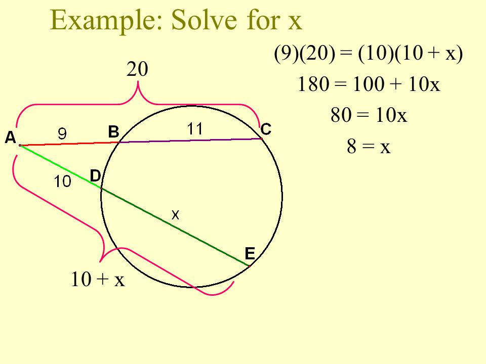 Example: Solve for x (9)(20) = (10)(10 + x) 180 = 100 + 10x 20