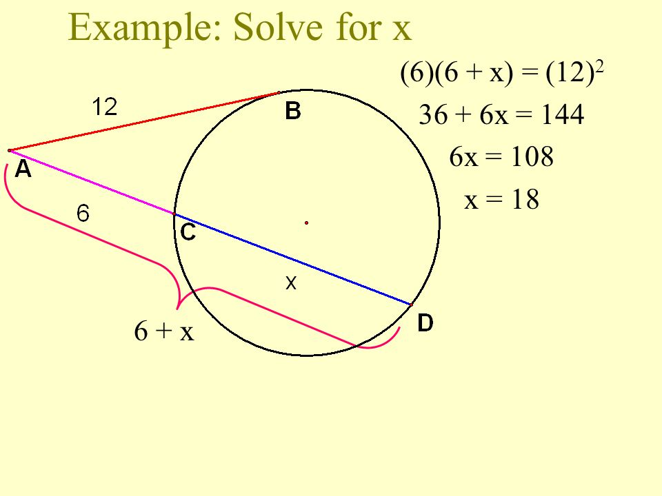 Example: Solve for x (6)(6 + x) = (12)2 36 + 6x = 144 6x = 108 x = 18