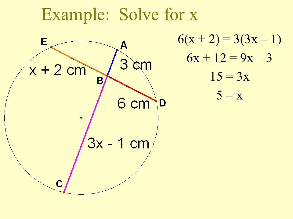 Example: Solve for x 6(x + 2) = 3(3x – 1) 6x + 12 = 9x – 3 15 = 3x