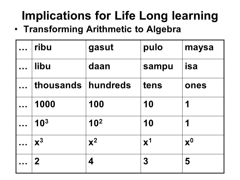 Implications for Life Long learning