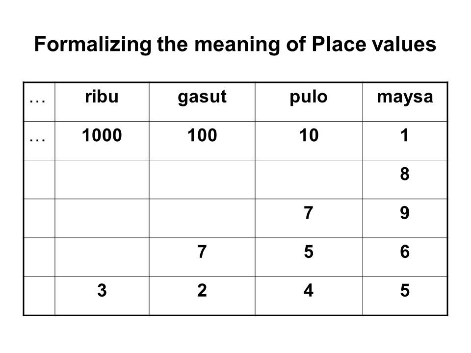 Formalizing the meaning of Place values