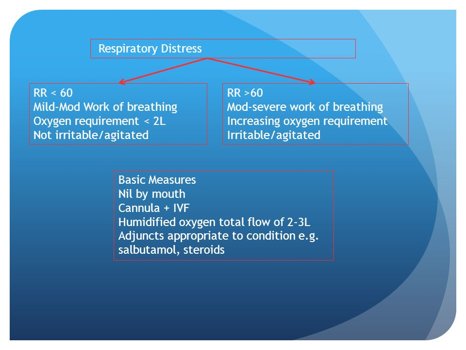Respiratory Distress RR < 60. Mild-Mod Work of breathing. Oxygen requirement < 2L. Not irritable/agitated.