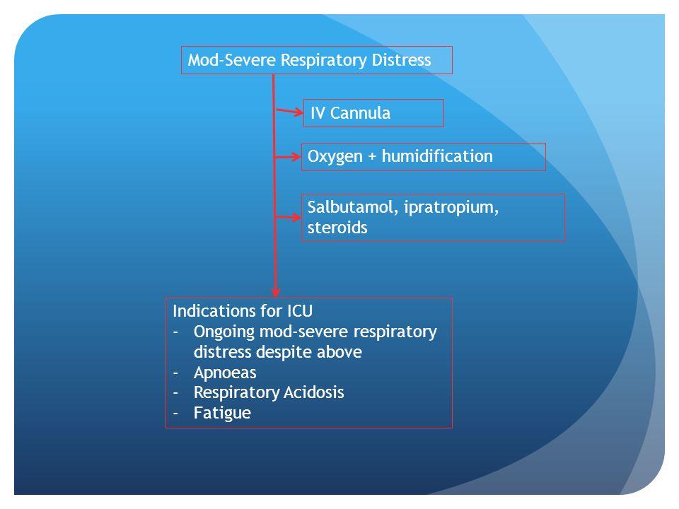 Mod-Severe Respiratory Distress