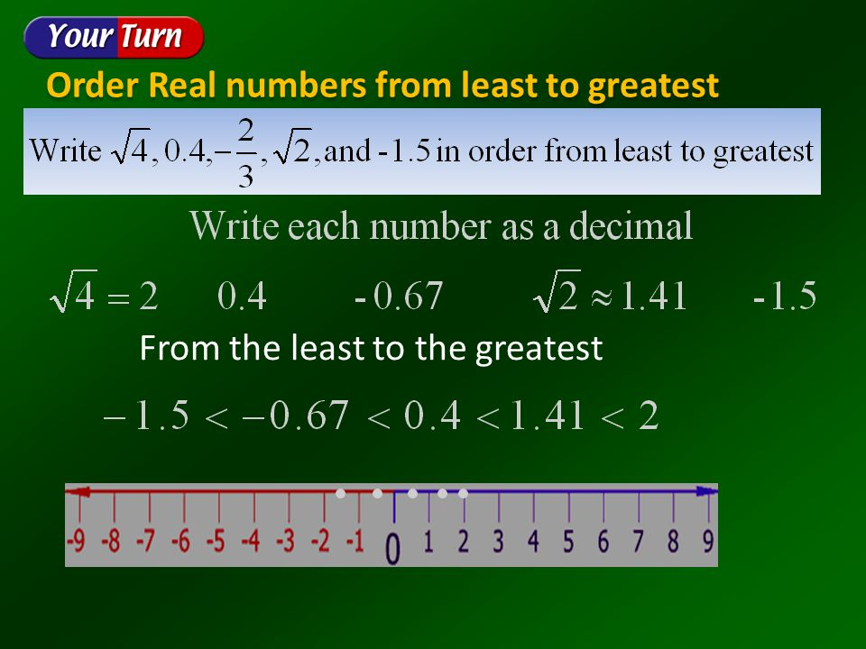 Order Real numbers from least to greatest