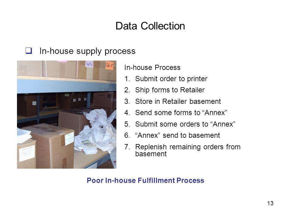 Poor In-house Fulfillment Process