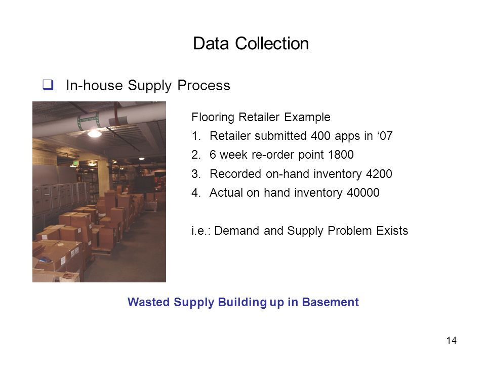 Wasted Supply Building up in Basement