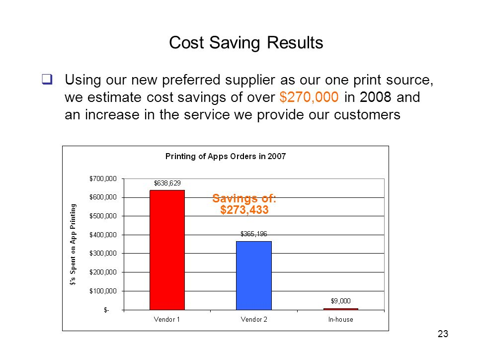 Cost Saving Results
