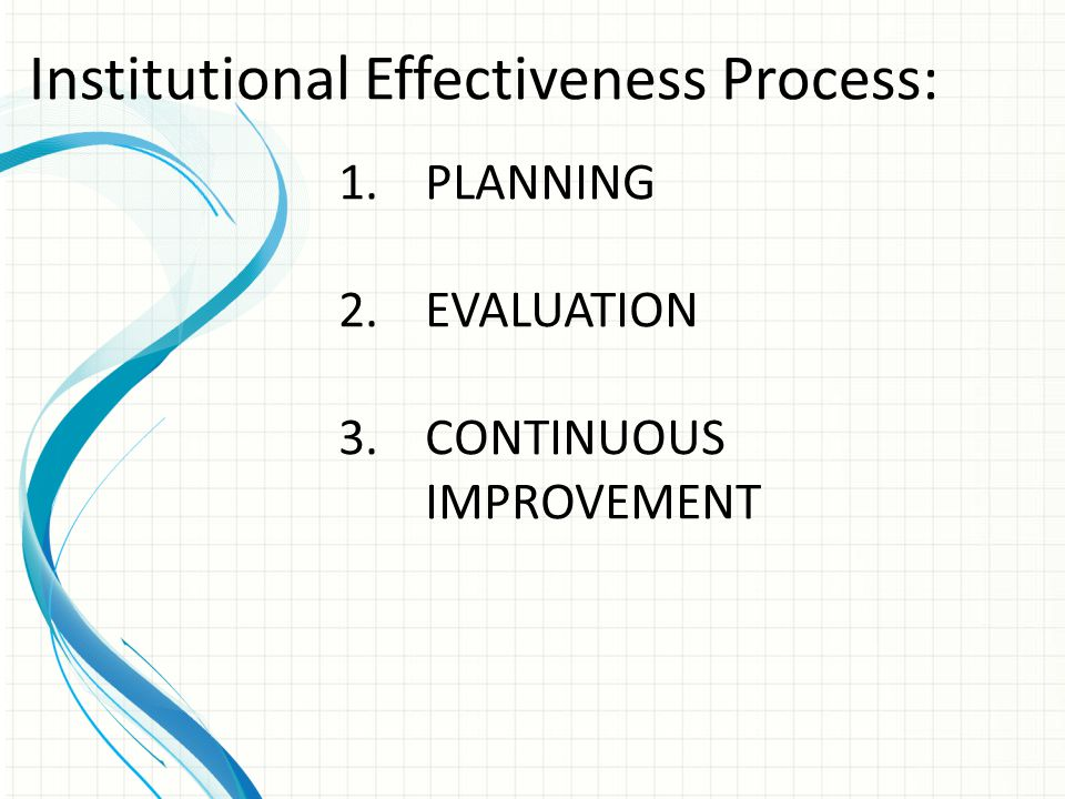 Institutional Effectiveness Process: