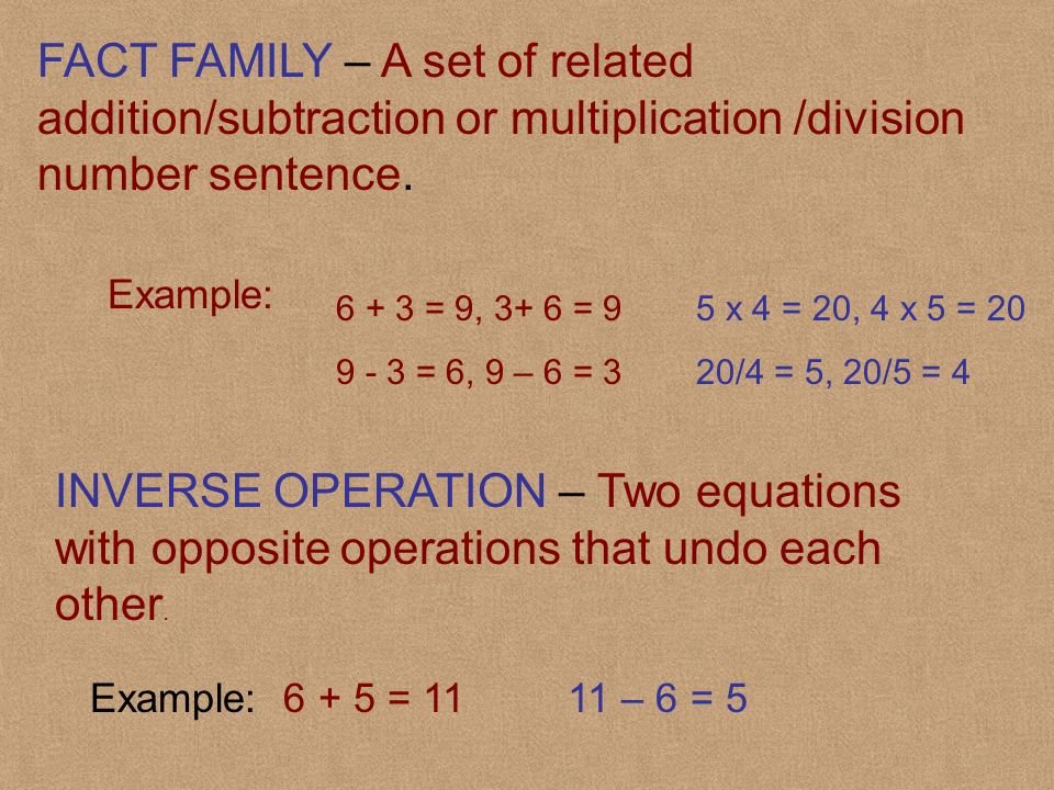 FACT FAMILY – A set of related addition/subtraction or multiplication /division number sentence.