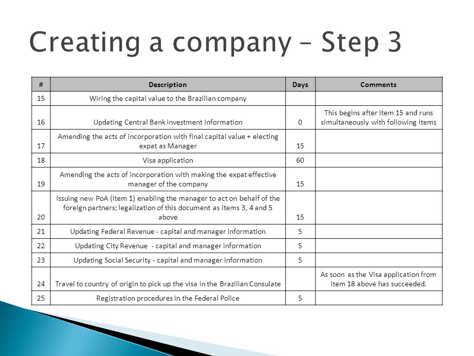 Creating a company – Step 3