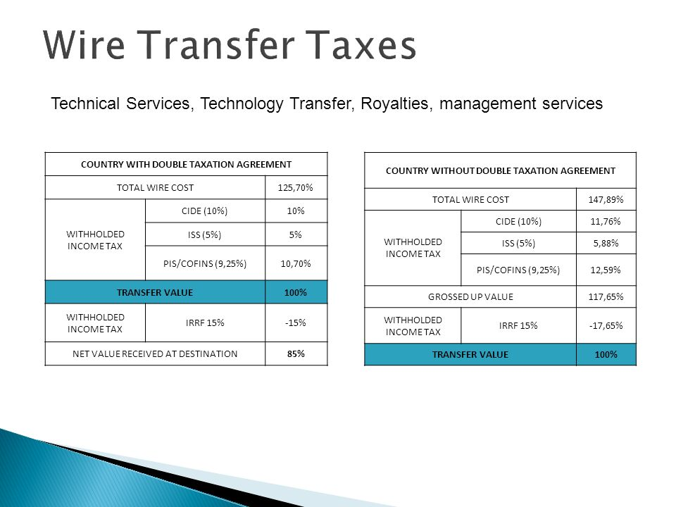 Wire Transfer Taxes Technical Services, Technology Transfer, Royalties, management services. COUNTRY WITH DOUBLE TAXATION AGREEMENT.