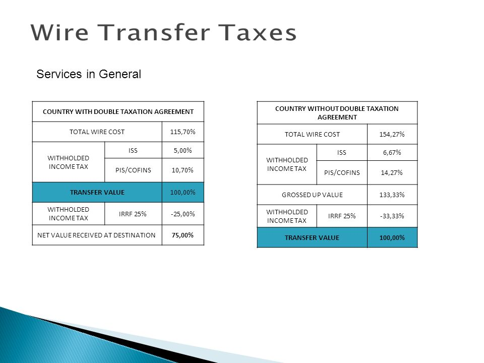 Services in General COUNTRY WITH DOUBLE TAXATION AGREEMENT