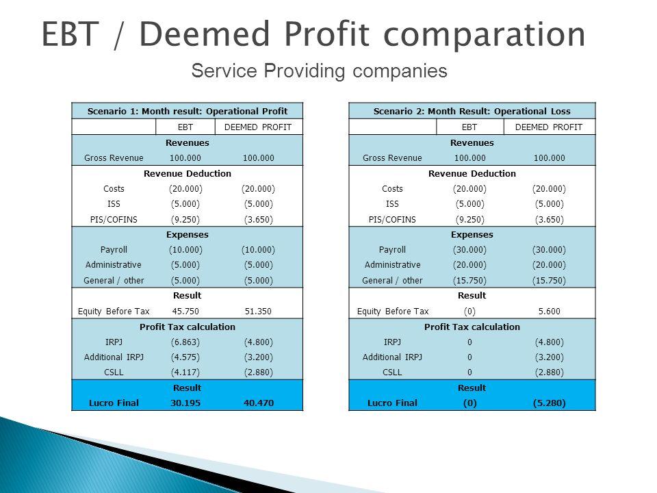 EBT / Deemed Profit comparation