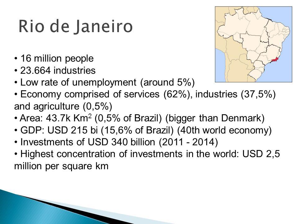 Rio de Janeiro 16 million people 23.664 industries