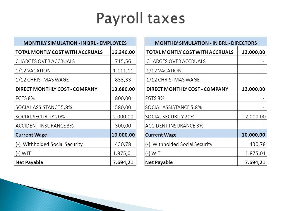 Payroll taxes MONTHLY SIMULATION - IN BRL - EMPLOYEES