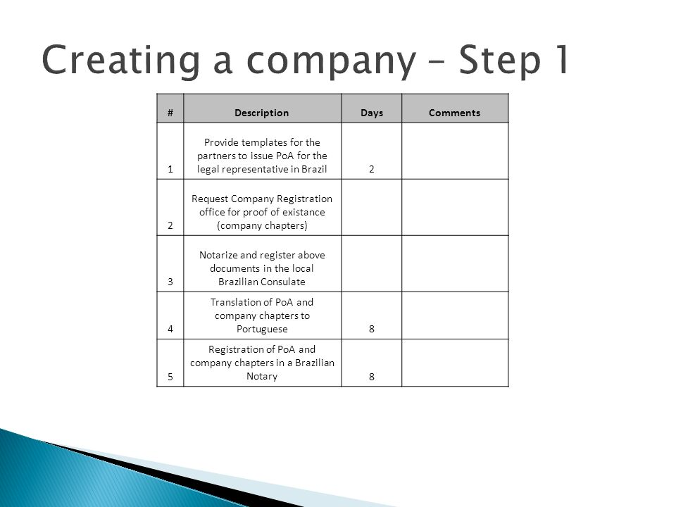 Creating a company – Step 1