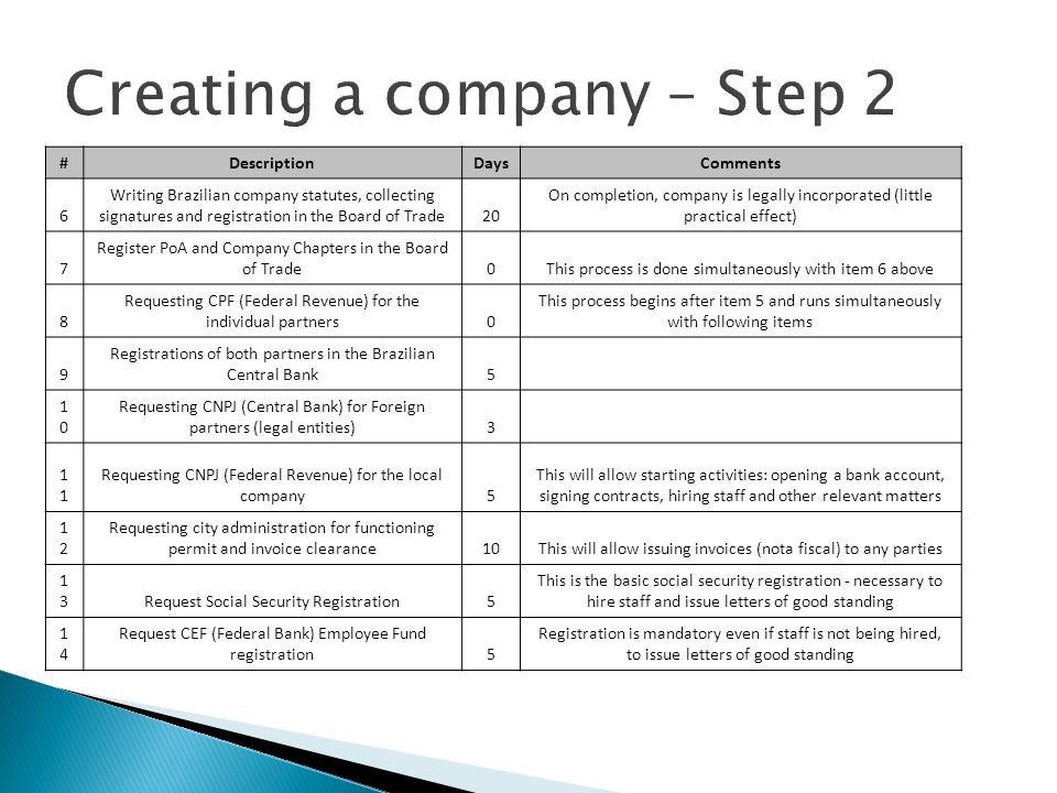 Creating a company – Step 2
