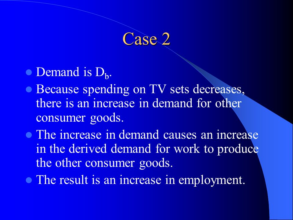 Case 2 Demand is Db. Because spending on TV sets decreases, there is an increase in demand for other consumer goods.