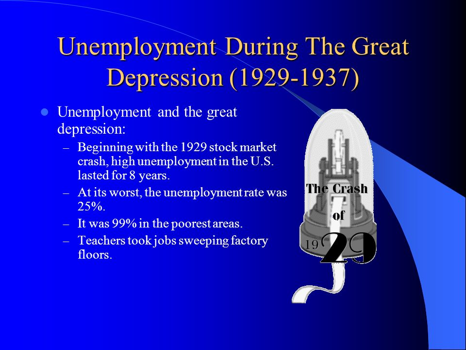 Unemployment During The Great Depression (1929-1937)