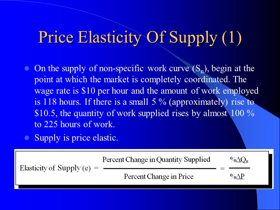 Price Elasticity Of Supply (1)