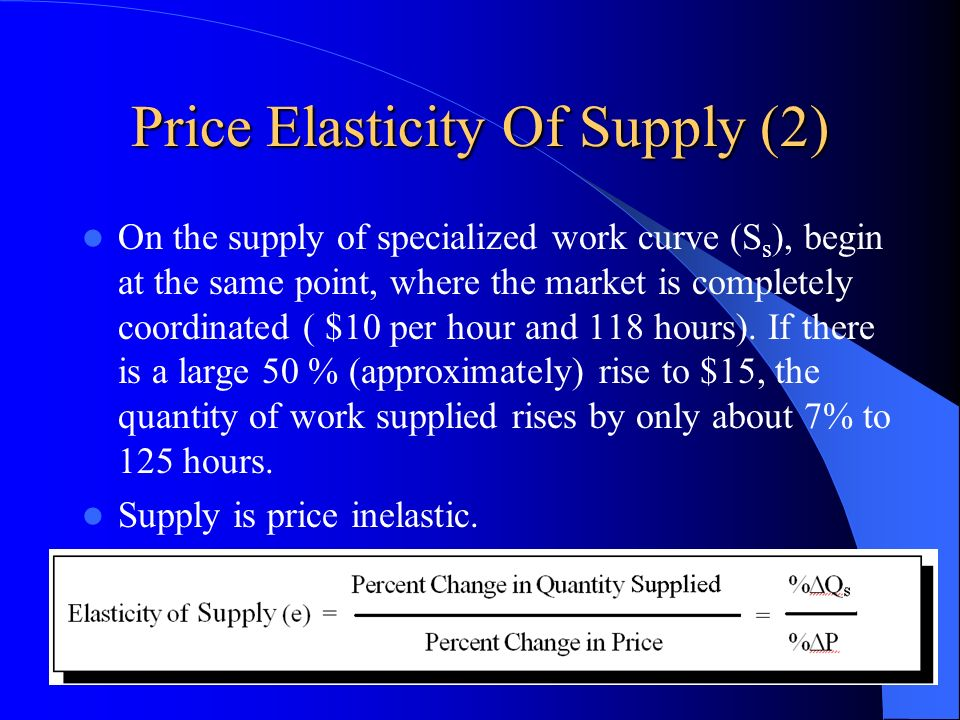 Price Elasticity Of Supply (2)
