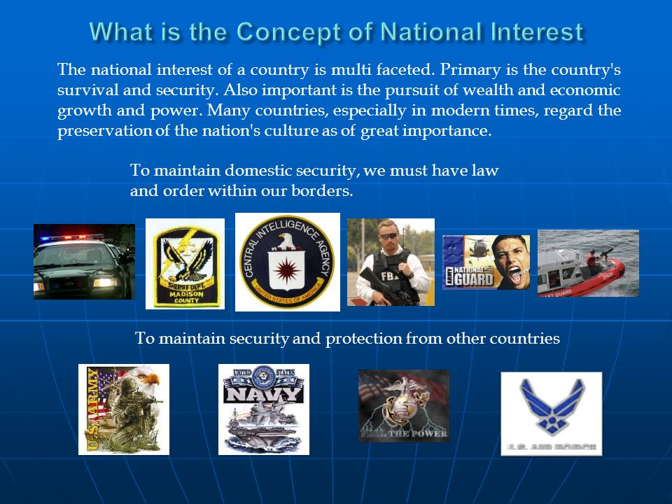 What is the Concept of National Interest