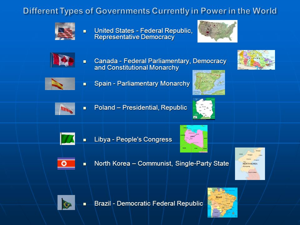 Different Types of Governments Currently in Power in the World