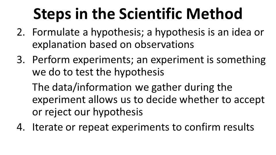 Steps in the Scientific Method