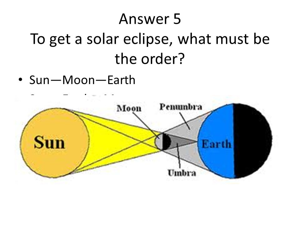 Answer 5 To get a solar eclipse, what must be the order