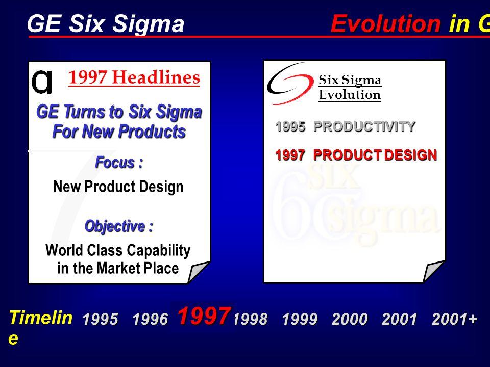 Evolution in GE 1997 1997 Headlines