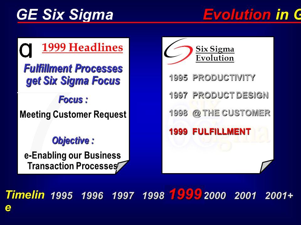 Evolution in GE 1999 1999 Headlines