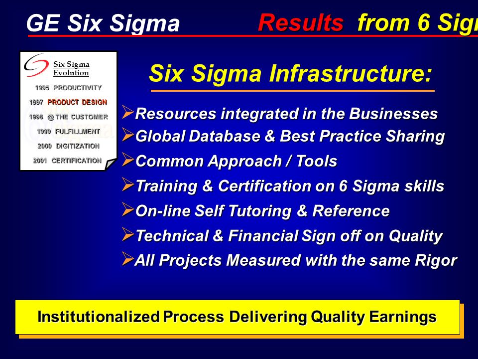 Six Sigma Infrastructure: