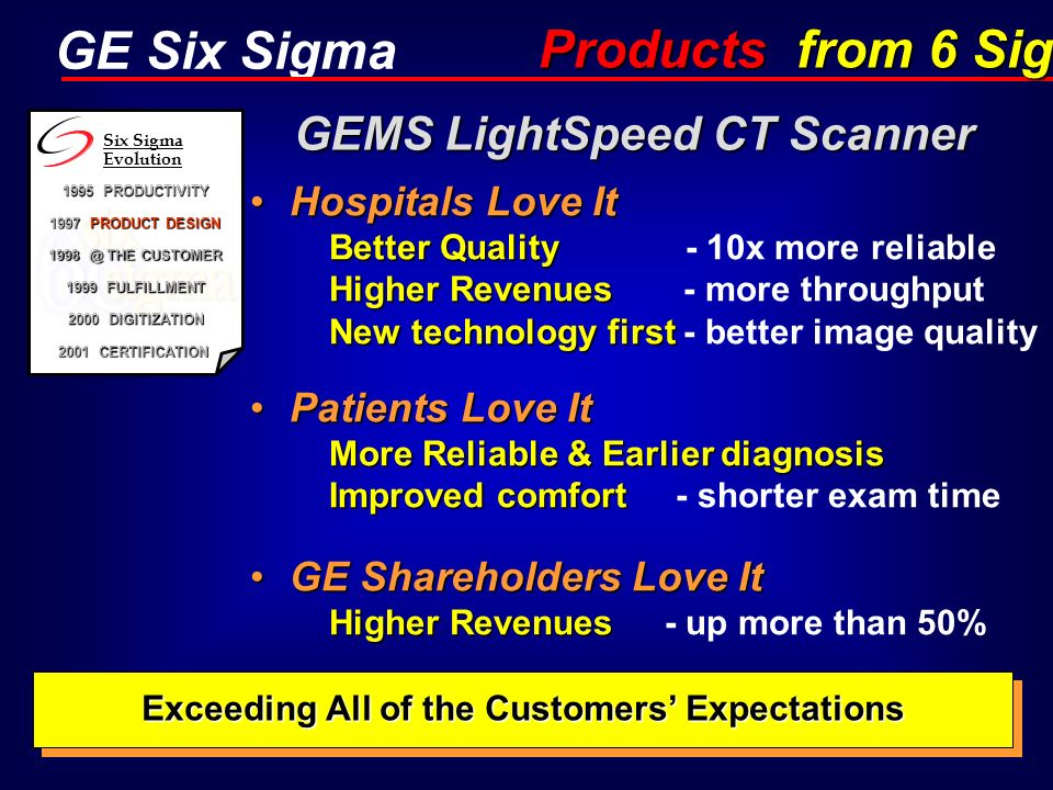 Products from 6 Sigma GEMS LightSpeed CT Scanner