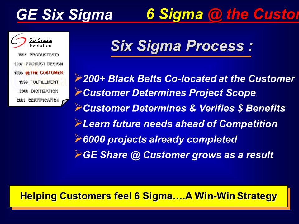 Helping Customers feel 6 Sigma….A Win-Win Strategy