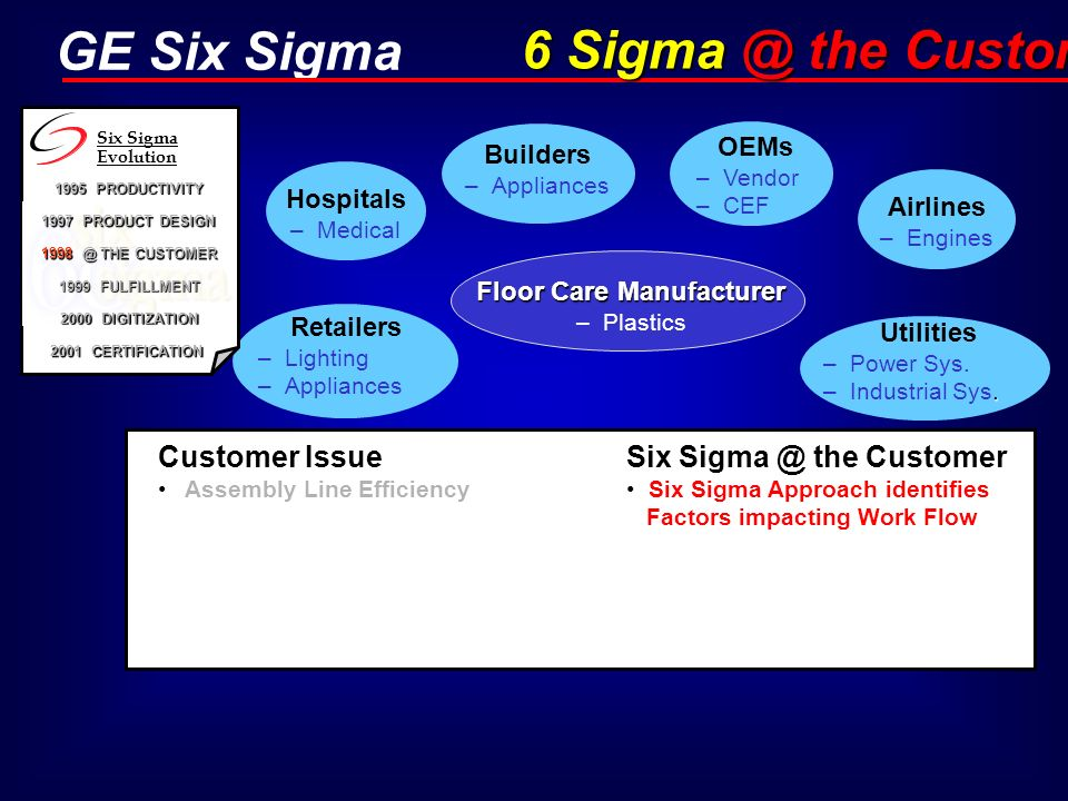 Floor Care Manufacturer – Plastics