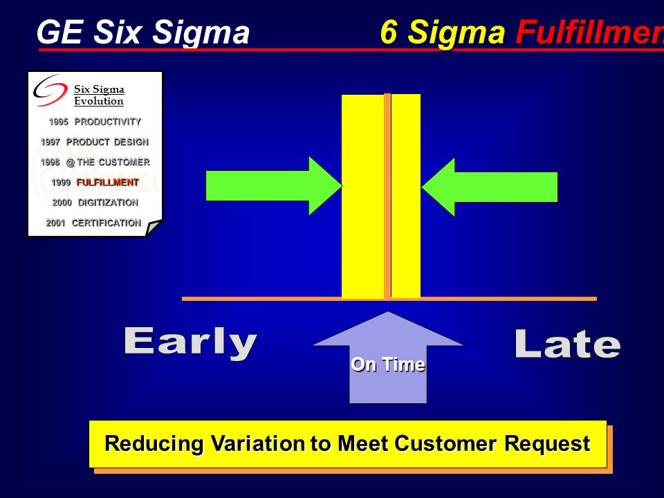 Reducing Variation to Meet Customer Request