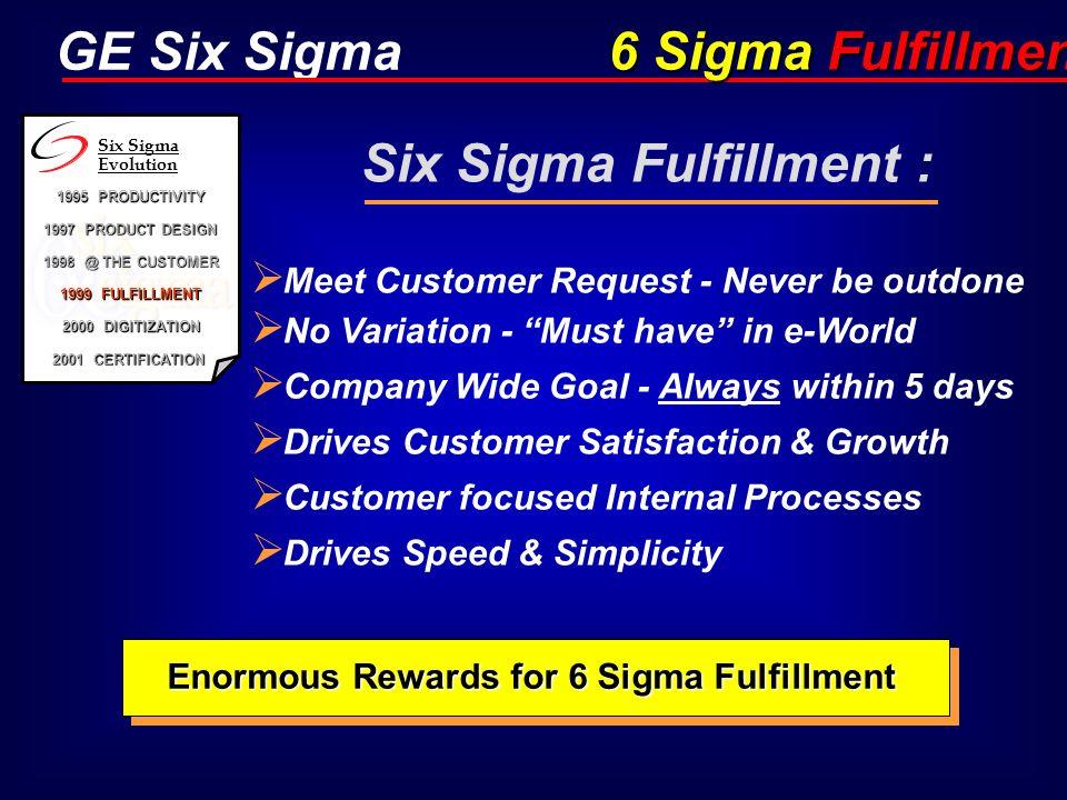 Six Sigma Fulfillment : Enormous Rewards for 6 Sigma Fulfillment