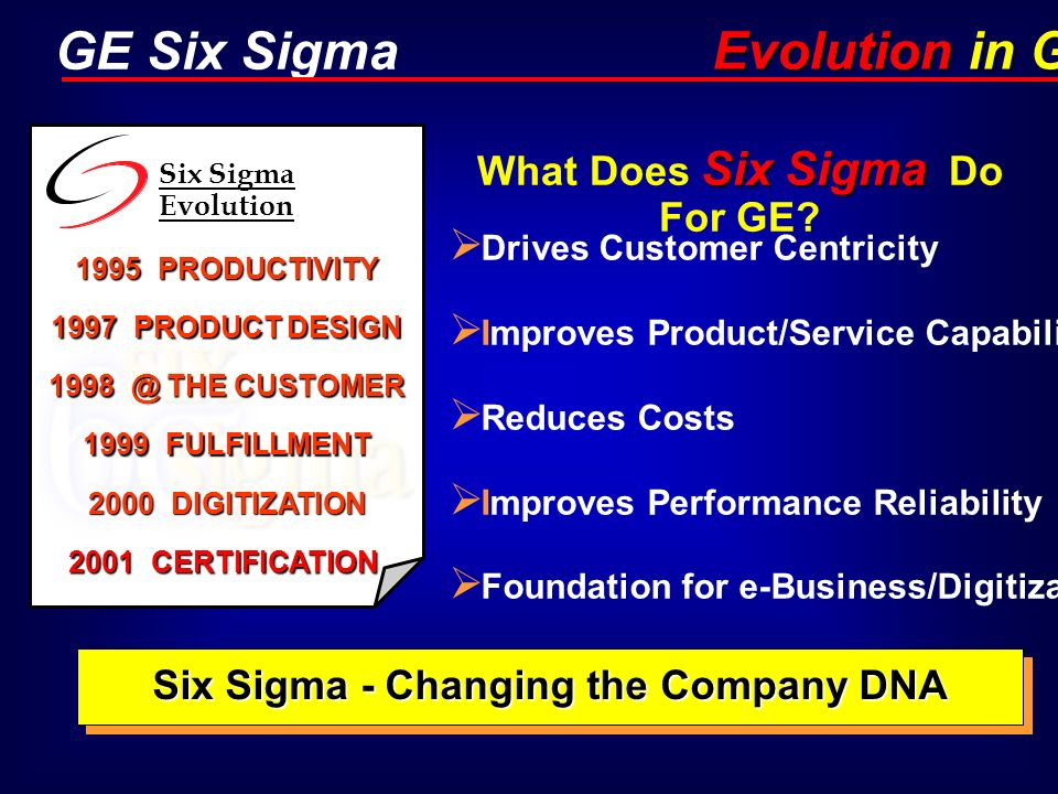 What Does Six Sigma Do For GE Six Sigma - Changing the Company DNA