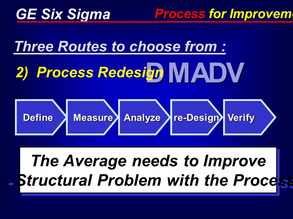 The Average needs to Improve - Structural Problem with the Process