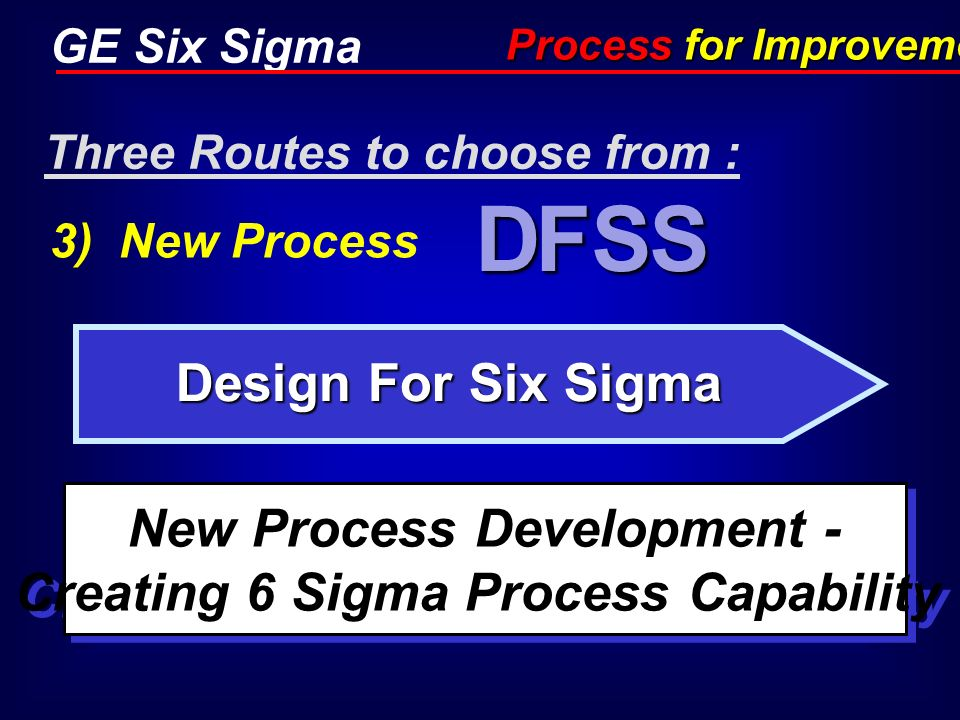 New Process Development - Creating 6 Sigma Process Capability
