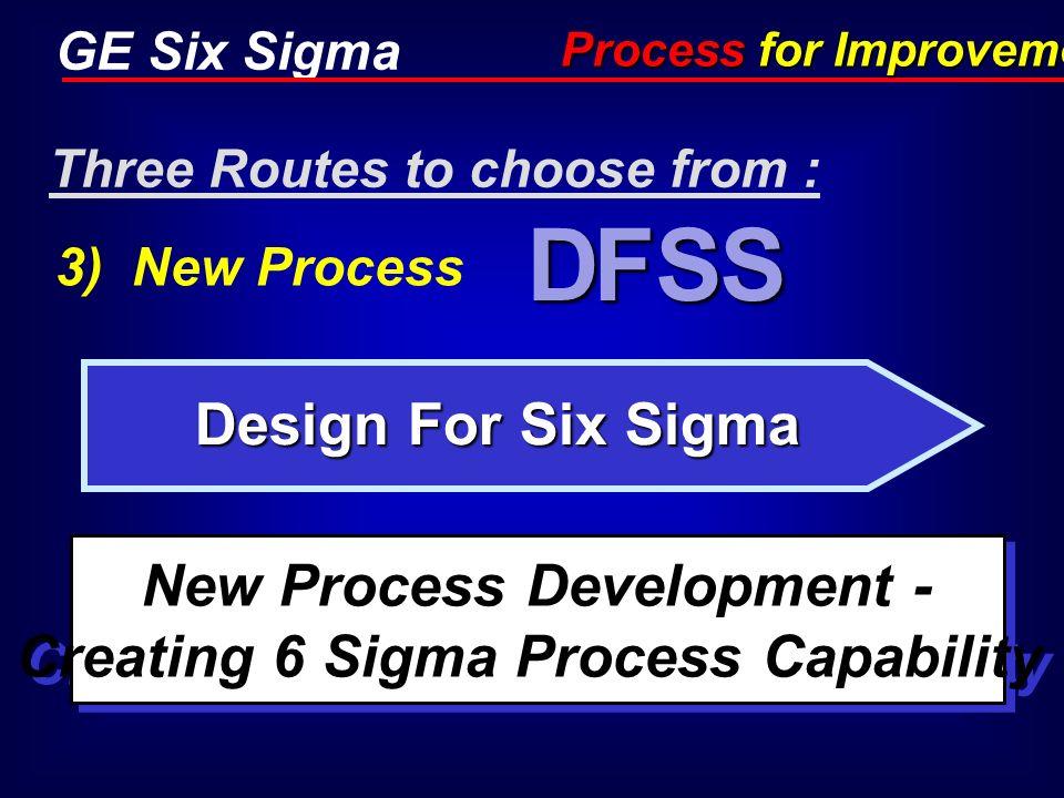 New Process Development - Creating 6 Sigma Process Capability