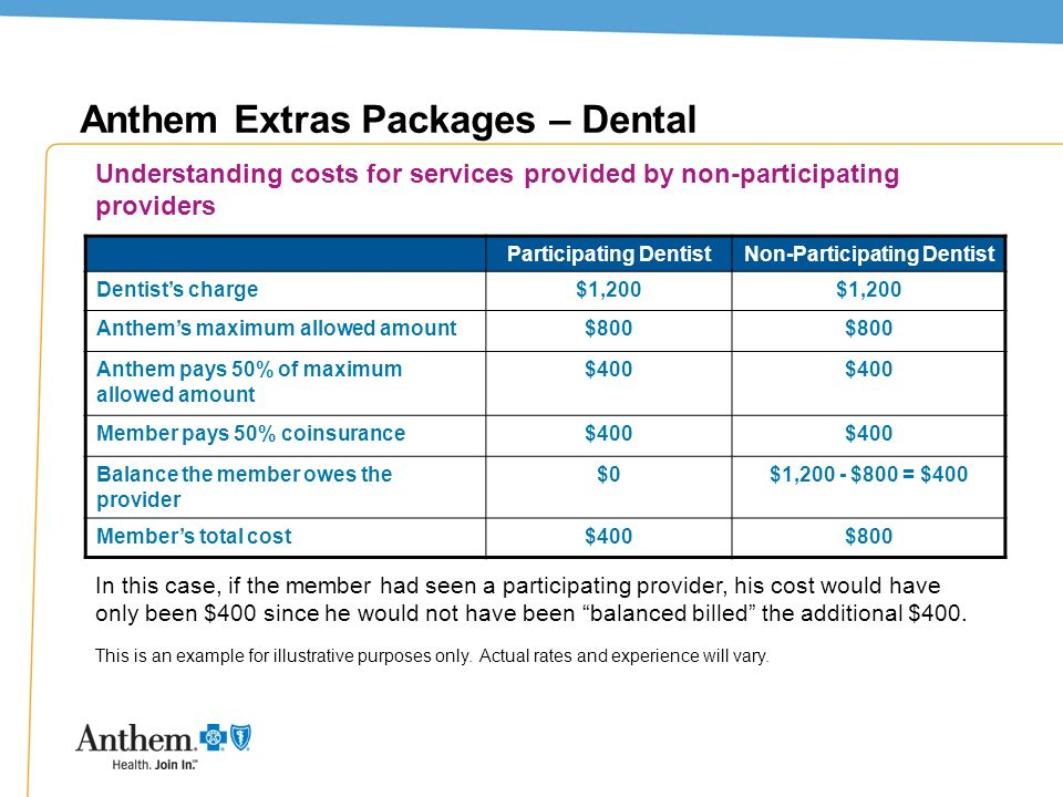 Anthem Extras Packages – Dental