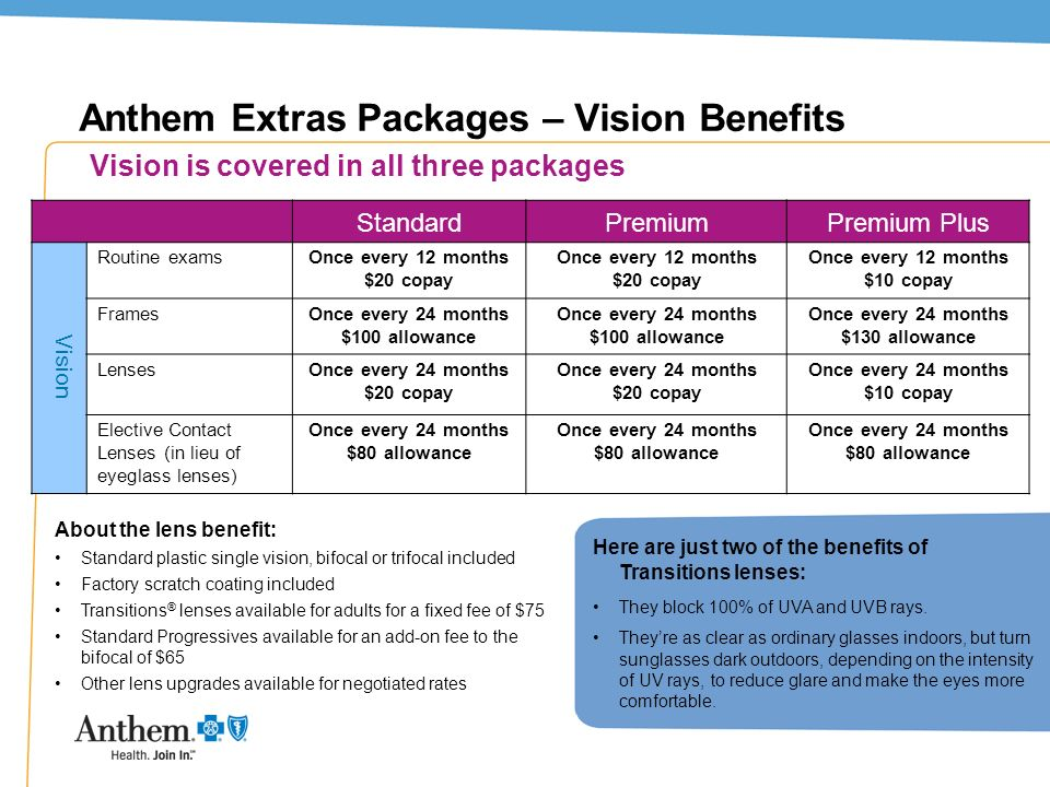 Anthem Extras Packages – Vision Benefits