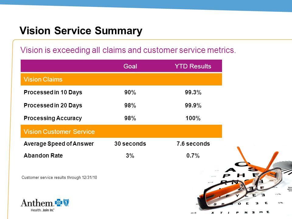 Vision Service Summary