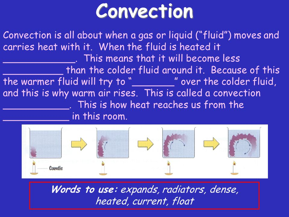 Words to use: expands, radiators, dense, heated, current, float