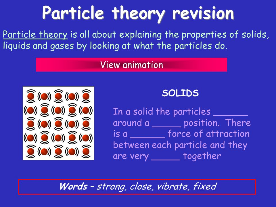 Particle theory revision
