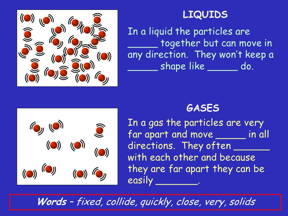 Words – fixed, collide, quickly, close, very, solids