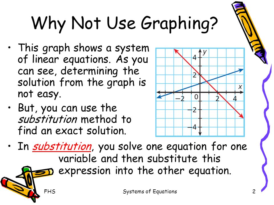 Why Not Use Graphing This graph shows a system of linear equations. As you can see, determining the solution from the graph is not easy.