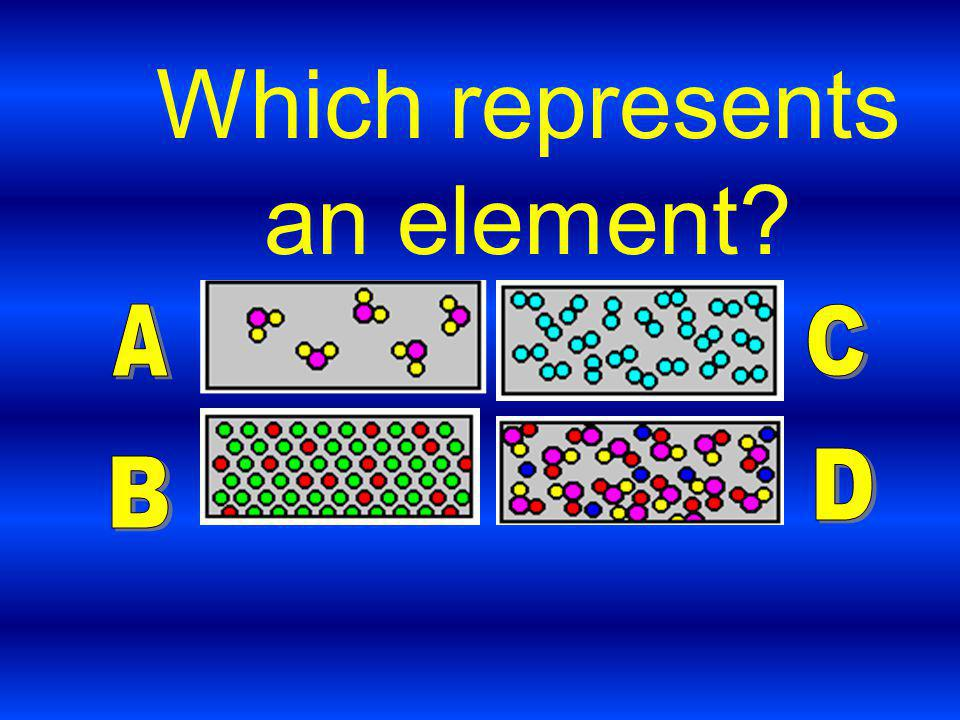 Eleanor M. Savko 4/7/2017 Which represents an element A C D B